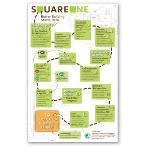 Square One infographic by Laurel Black Design